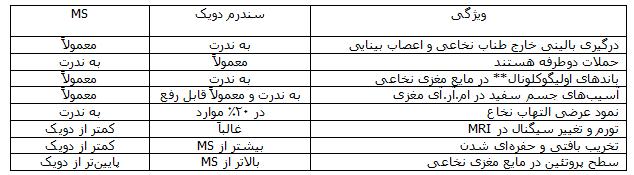 [تصویر:  05-15-2011%2010-48-46%20ب.png]